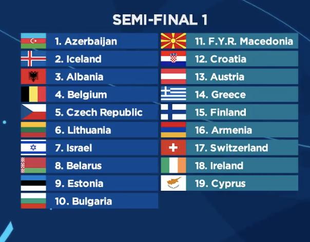 semifinales Eurovisión 2018